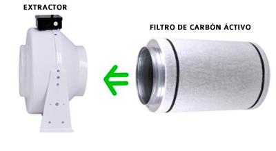 filtro-extractor