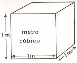 metro cubico