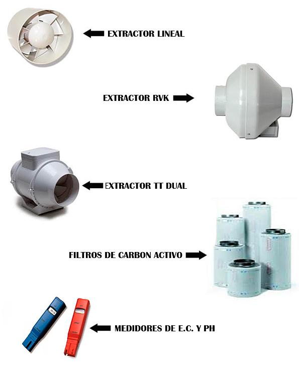 extractor filtro carbon marihuana