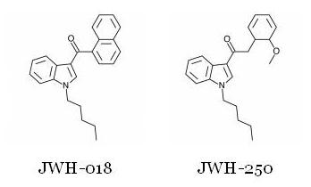 marihuana sintetica cannabinoides